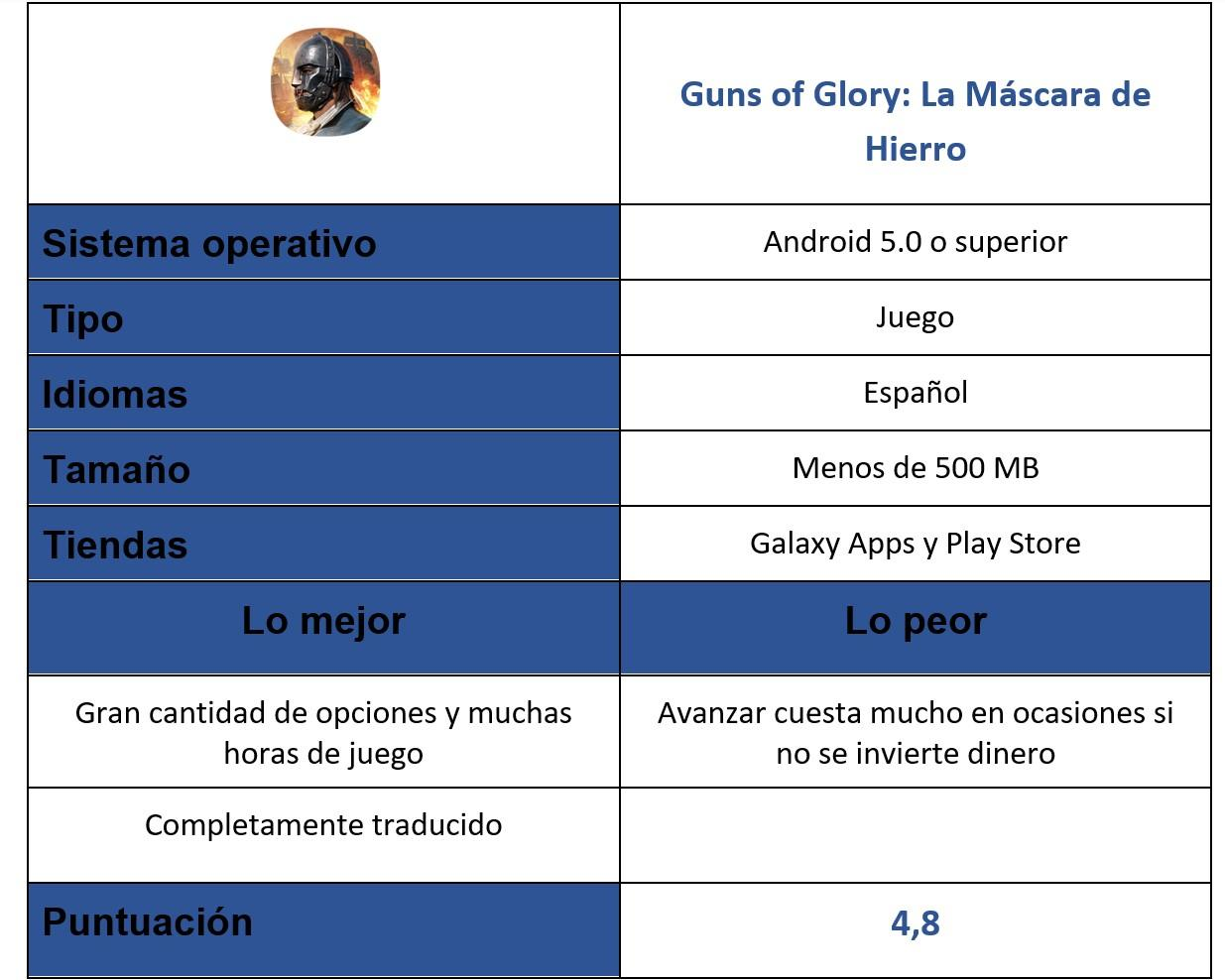 Tabla del juego Guns of Glory: La Máscara de Hierro