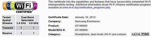 Certificación Wi-Fi del Samsung GT-N8000