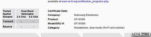 Samsung Galaxy S3 en la Wi-Fi Alliance