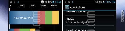 Pruebs de rendimiento LG X3