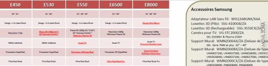 Samsung Espressso nuevas tablets de la firma