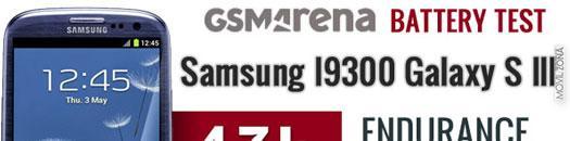 Duración batería Samsung Galaxy S3