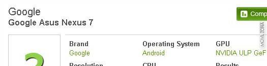 Tableta de Google
