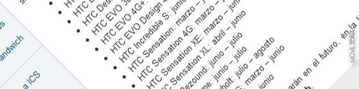 Listado HTC para ICS