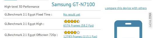 El procesador del Galaxy Note 2