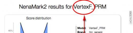 HTC Vertex