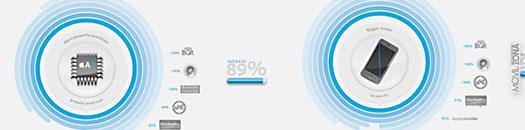 iPhone 5 infografía rumores