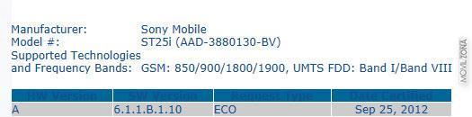 Sony gama Xperia actualización a ICS