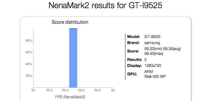 s4 benchmark