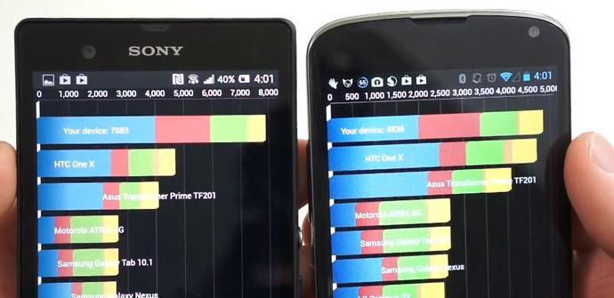 Nexus 4 frente a Sony Xperia Z