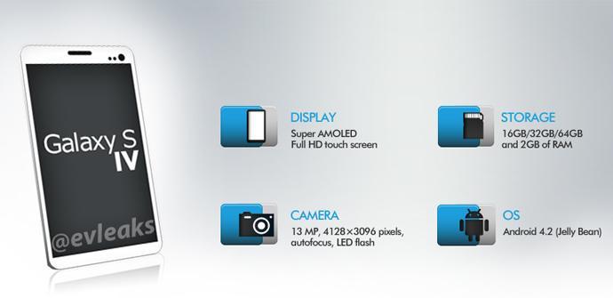 Samsung Galaxy S4 filtración en Twitter