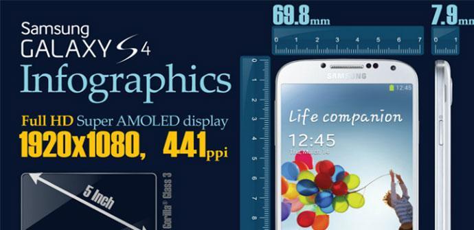 Infografía Samsung Galaxy S4