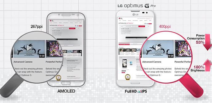 La pantalla del LG Optimus G Pro frente a la del Samsung Galaxy Note 2