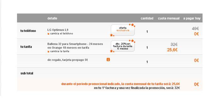 Nuevas tarifas de Orange para conseguir el LG Optimus L9 gratis