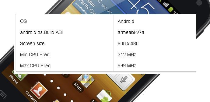 Primeros datos de rendimiento del Samsung Galaxy Ace 3