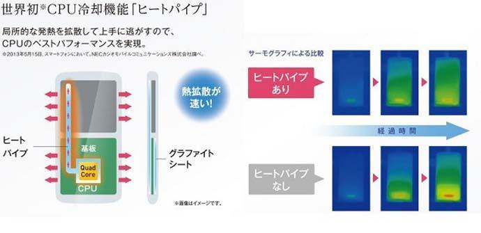 Apple, Samsung y HTC preparan móviles refrigerados por agua.