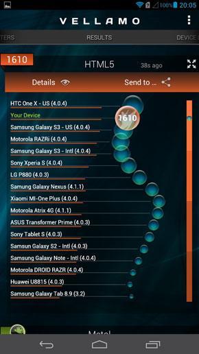 Vellamo en el Huawei Ascend Mate