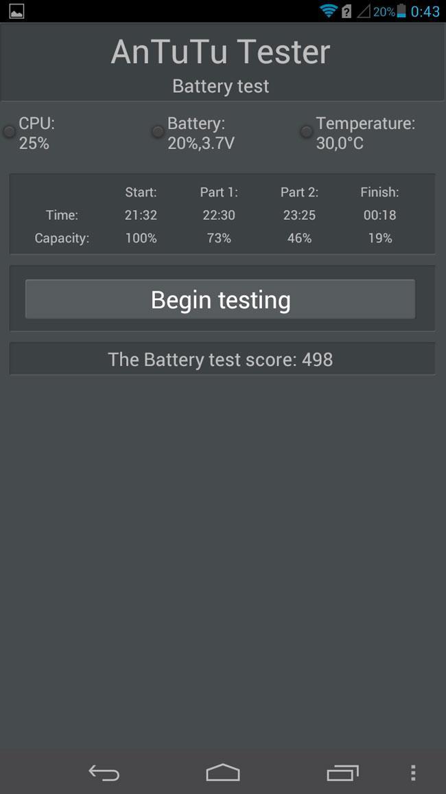 Huawei Ascend Mate batería Antutu