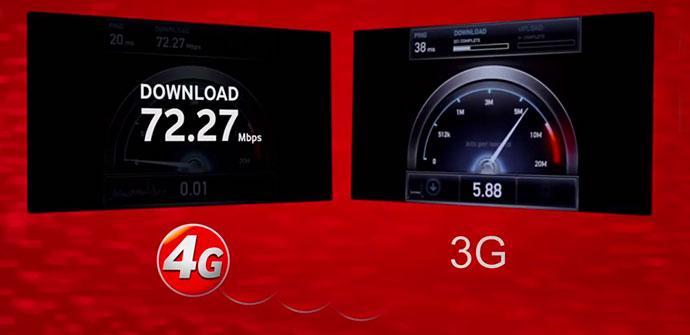 Comparativa de velocidad de conexiones 4G