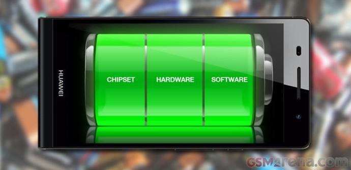 Autonomía del Huawei Ascend P6.