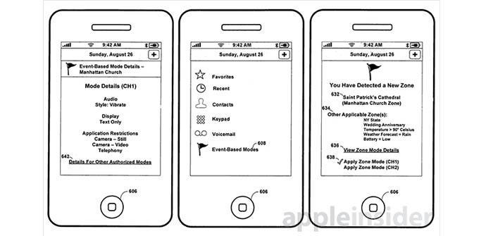 patente modos automatico iphone