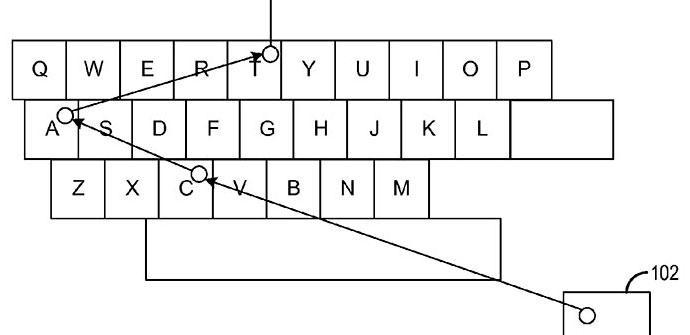 Patente-Microsoft