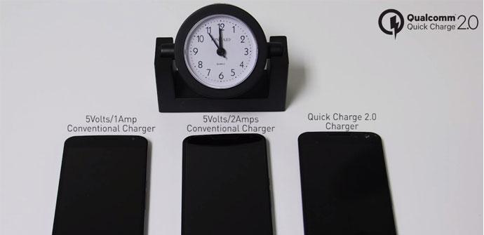 Carga rapida Nexus 6