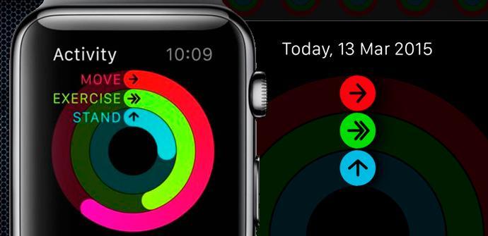 Aplicación de Actividad en Apple Watch.