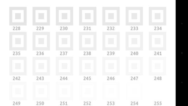 Calidad de los bñancos del Huawei P8