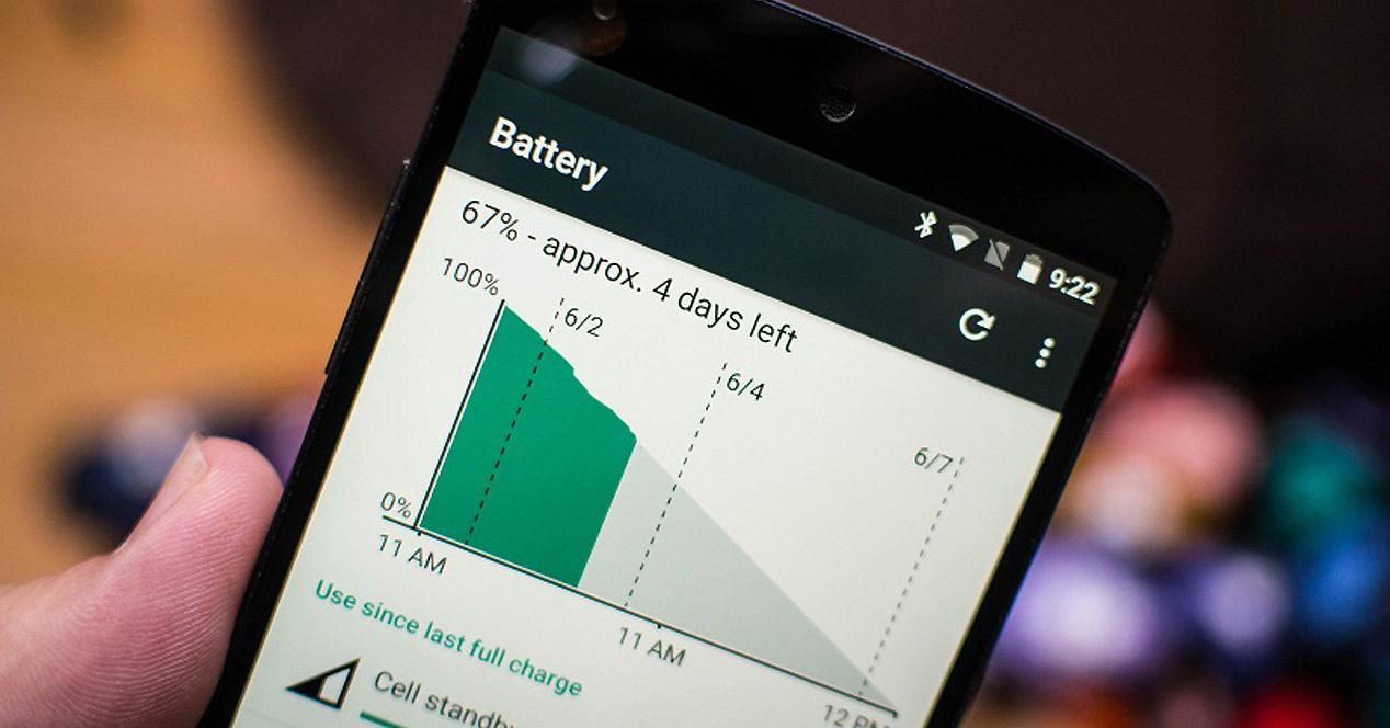 Consumo de bateria del Nexus 5