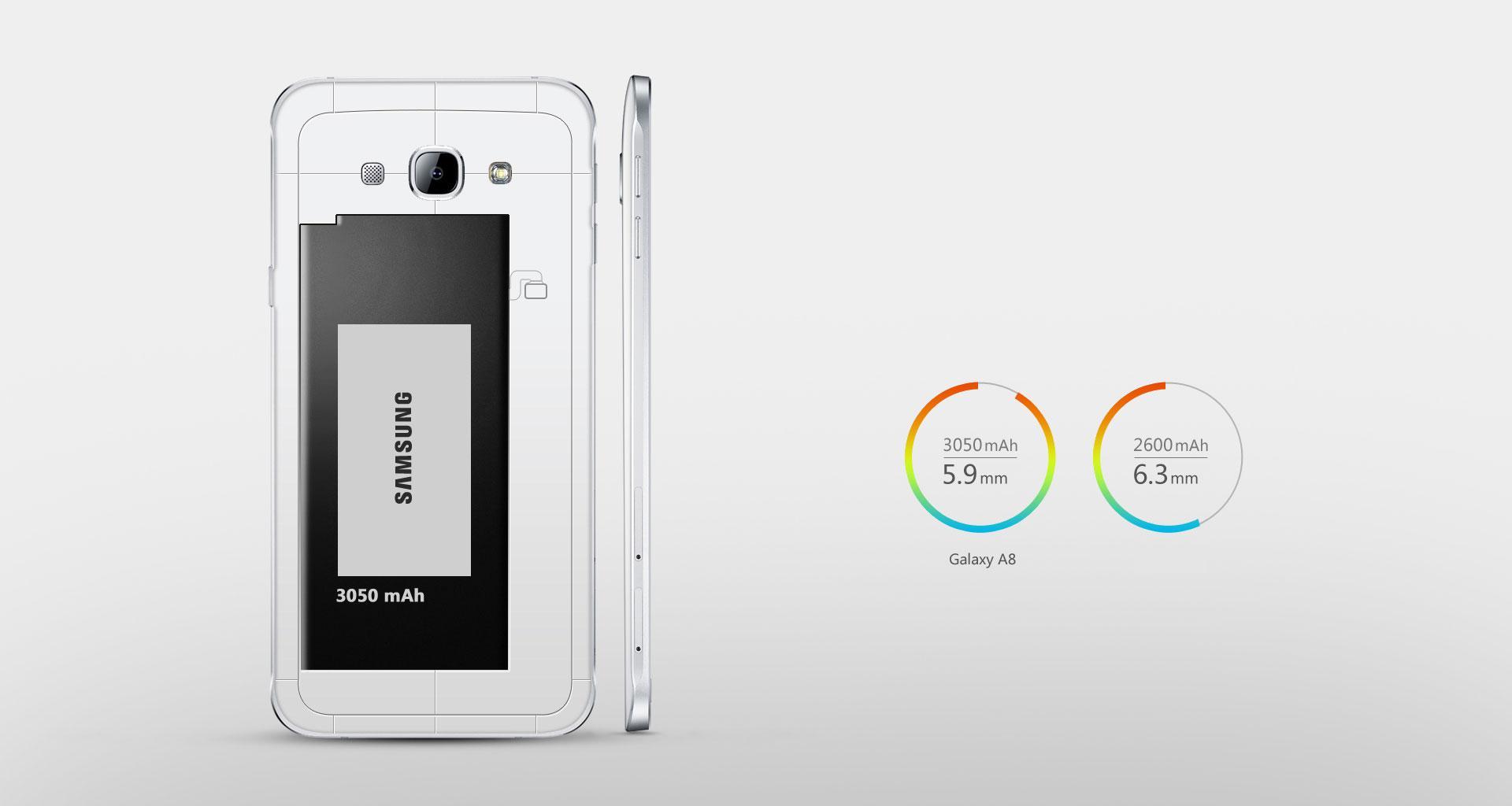 Samsung Galaxy A8 batería y autonomía