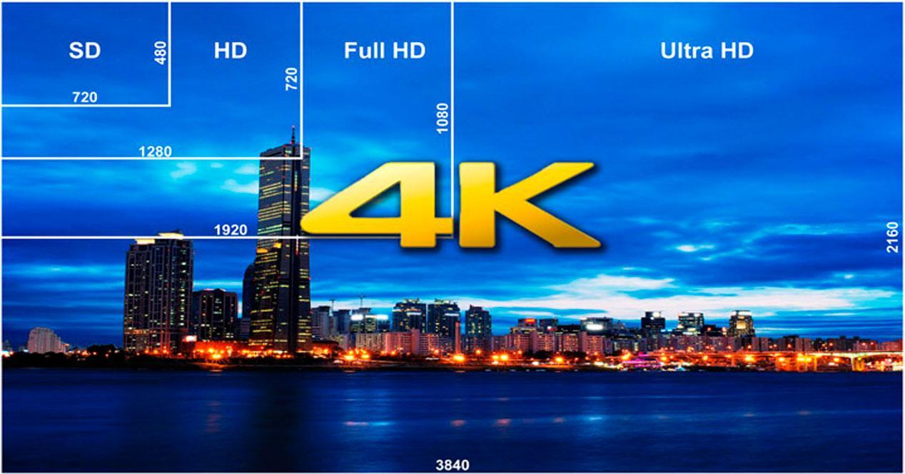 Comparativa 4K Full HD HD