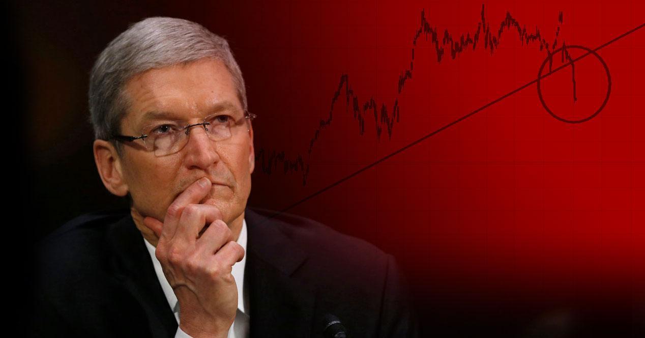 Tim Cook con gráfico de Bolsa al fondo