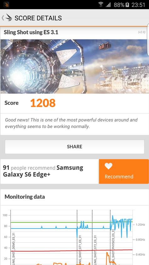 Resultado en 3D Mark del Samsung Galaxy S6 Edge Plus
