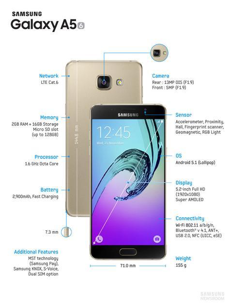 Samsung Galaxy A5 (2016) detalles