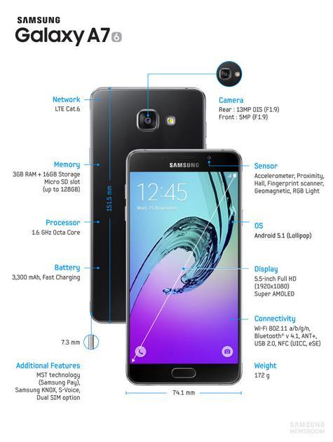 Samsung Galaxy A7 2016 detalles