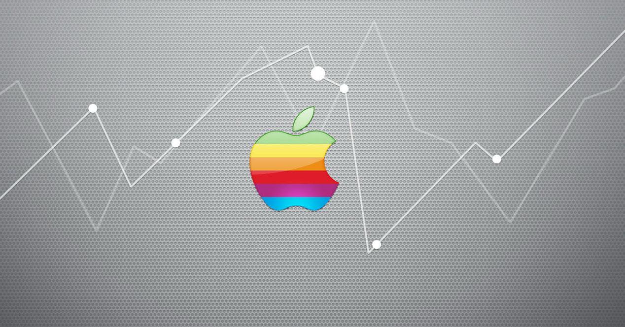 Estadísticas de Apple