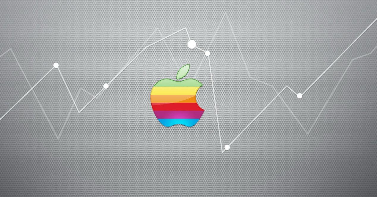Estadísticas de venta de Apple