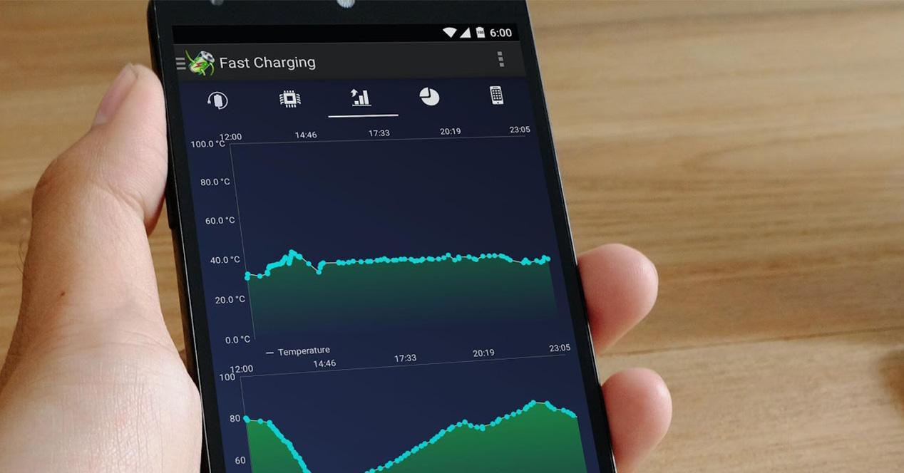 Carga rápida en smartphone