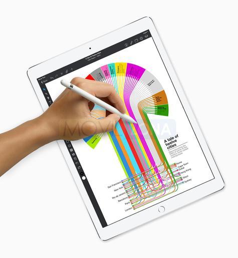 Apple iPad Pro 12.9 dibujo a mano