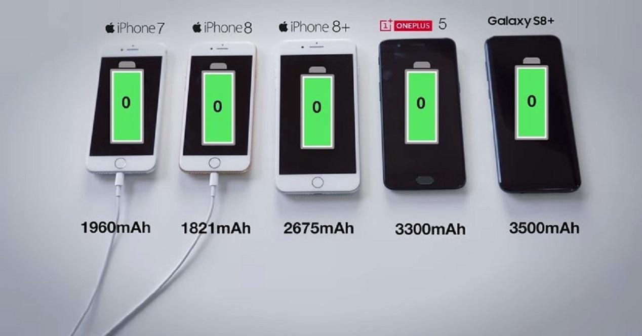 Comparativa iPhone 8 Galaxy S8+