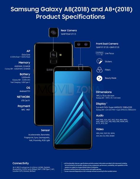 Samsung Galaxy A8 prestaciones