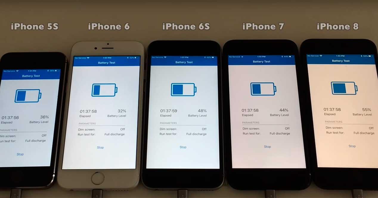 duración de batería de iOS 11.3