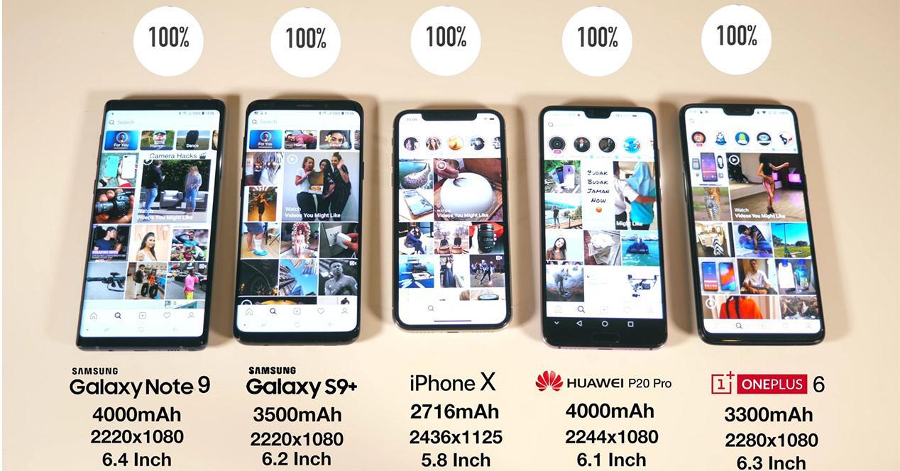 Test de autonomía de cinco smartphones