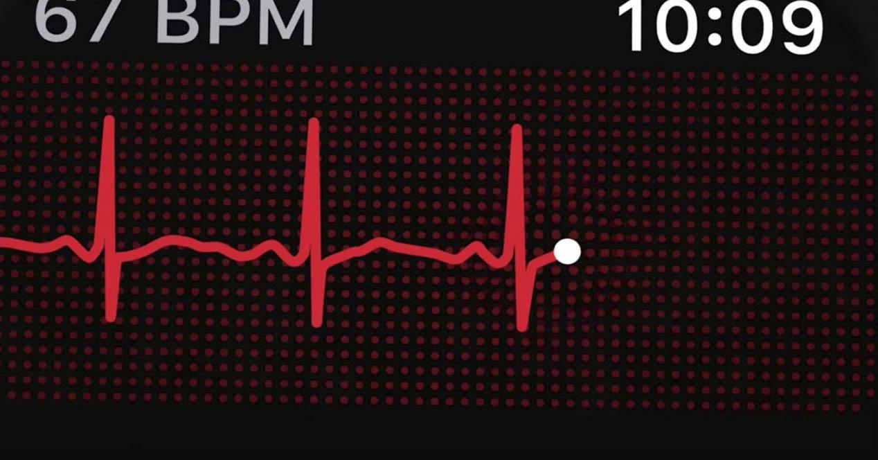 ECG en Apple Watch Series 4