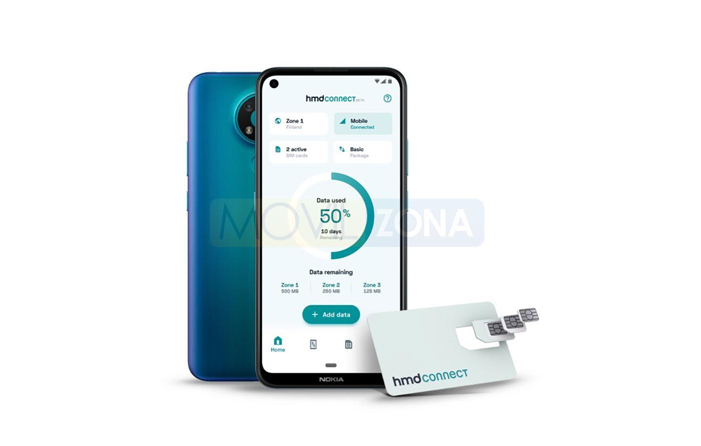 Nokia 3.4 tarjeta