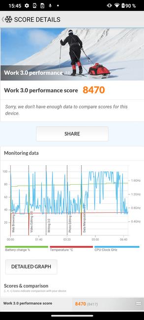 Moto G50 resultado en PC Mark