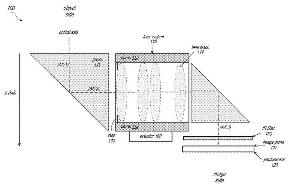 Patente Apple cámara periscópica
