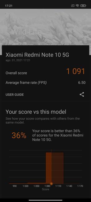 Resultado en 3D Mark con el Redmi Note 10 5G