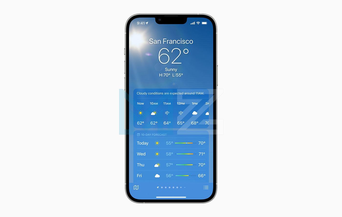 iPhone 13 Pro pantalla